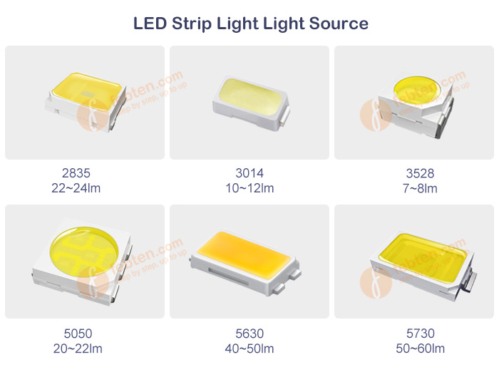 LED Strip Lamp Source
